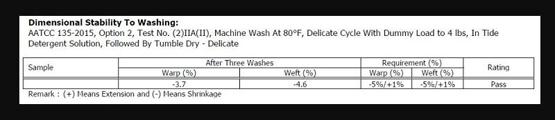 环保粘胶顺纡绉缩水率能做到多少?